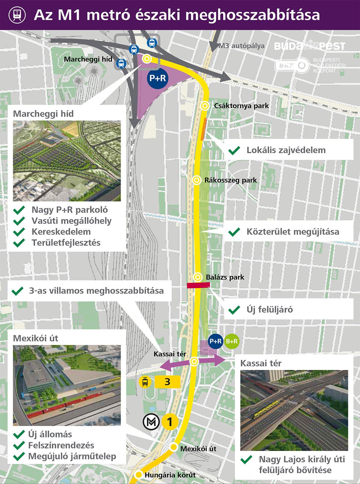M1 Es Metro Korszerusitese Es Meghosszabbitasa Budapesti