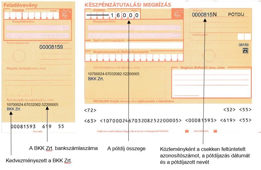 Information about penalty fares - Budapesti Közlekedési