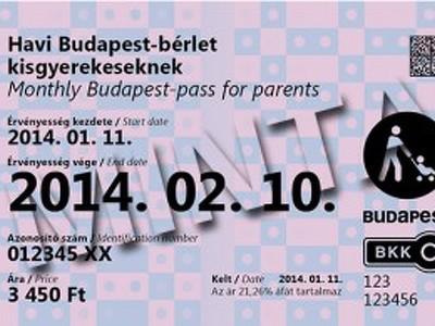 Havi Budapest-bérlet kisgyerekeseknek