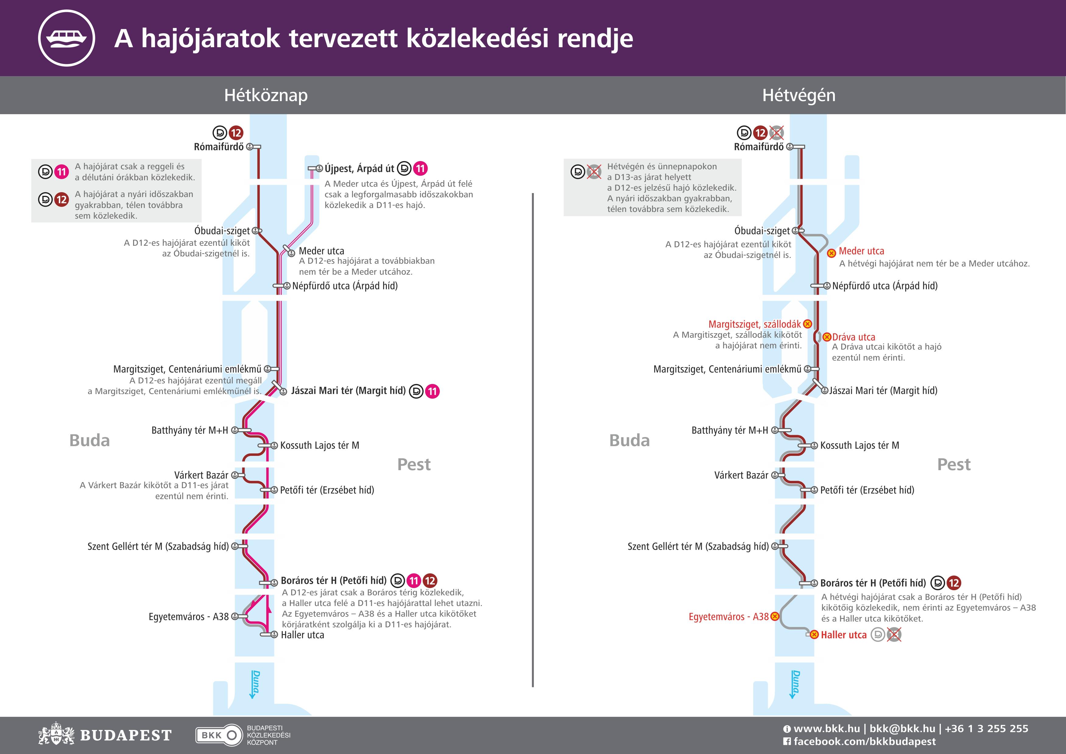 bkk hajó térkép A D11 es, D12 es és D13 as hajójáratok   Budapesti Közlekedési